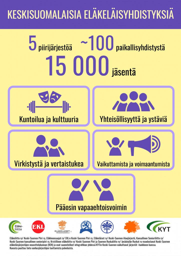 Keskisuomalaisissa eläkeläisyhdistyksissä 15 000 jäsentä!